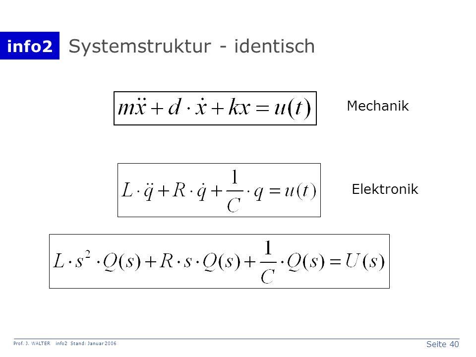 Systemstruktur - identisch