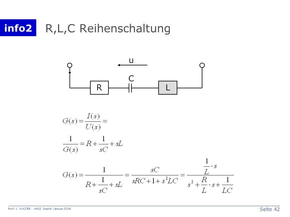 R,L,C Reihenschaltung u C R L