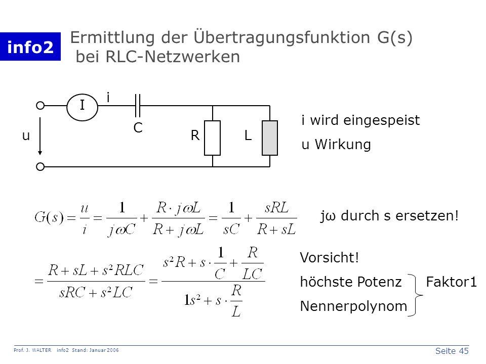 Ermittlung der Übertragungsfunktion G(s) bei RLC-Netzwerken