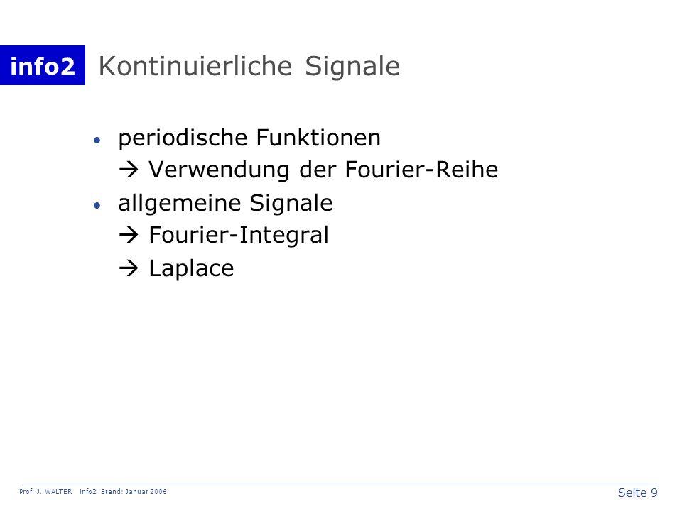 Kontinuierliche Signale