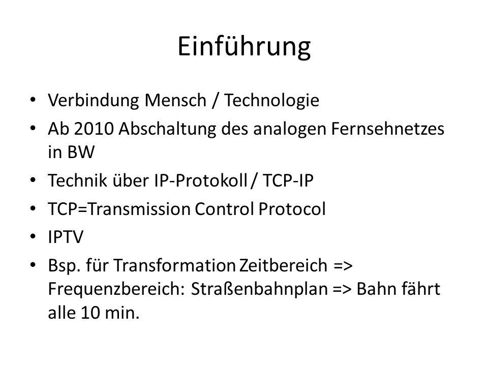 Einführung Verbindung Mensch / Technologie