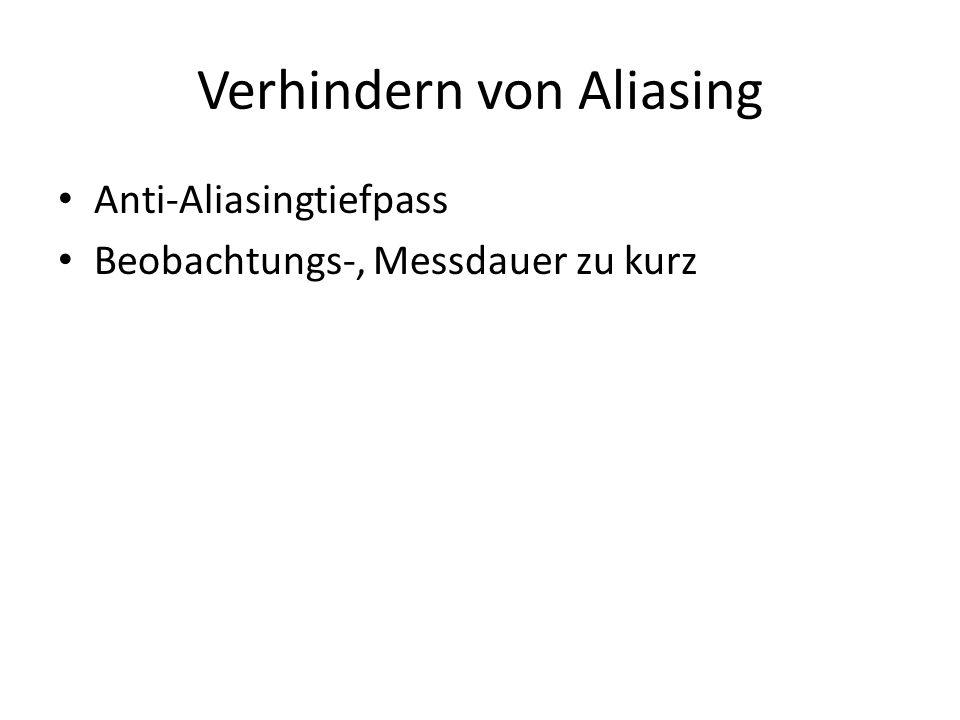 Verhindern von Aliasing