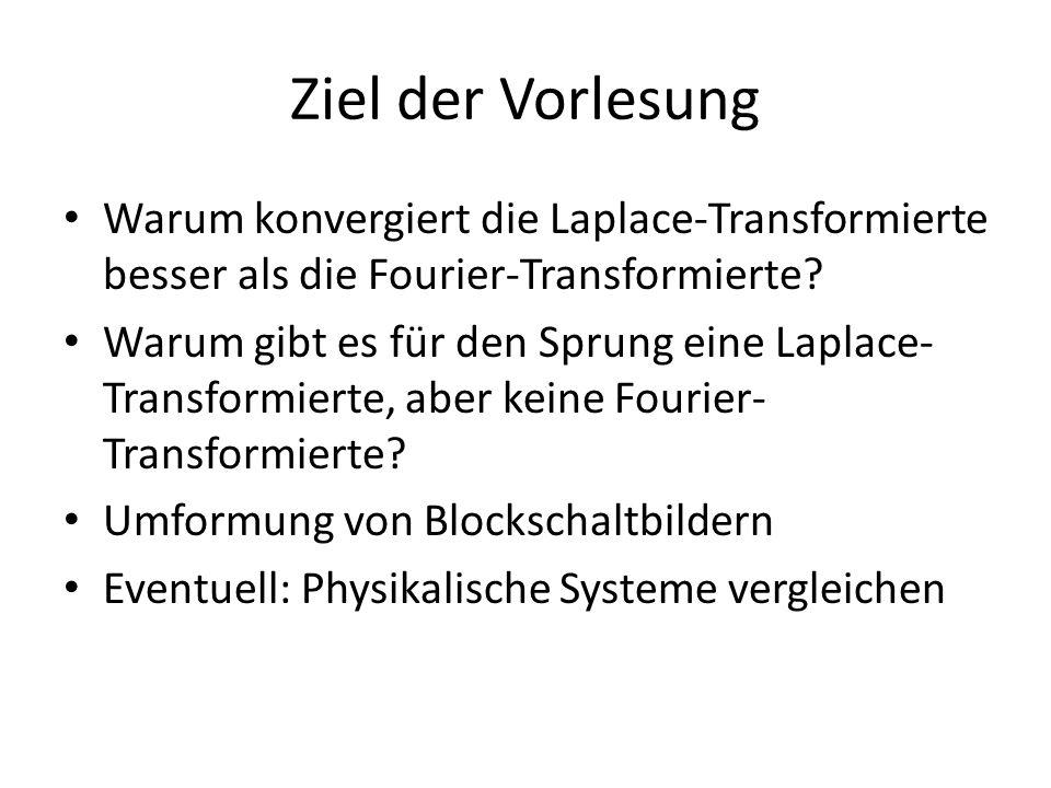 Ziel der Vorlesung Warum konvergiert die Laplace-Transformierte besser als die Fourier-Transformierte