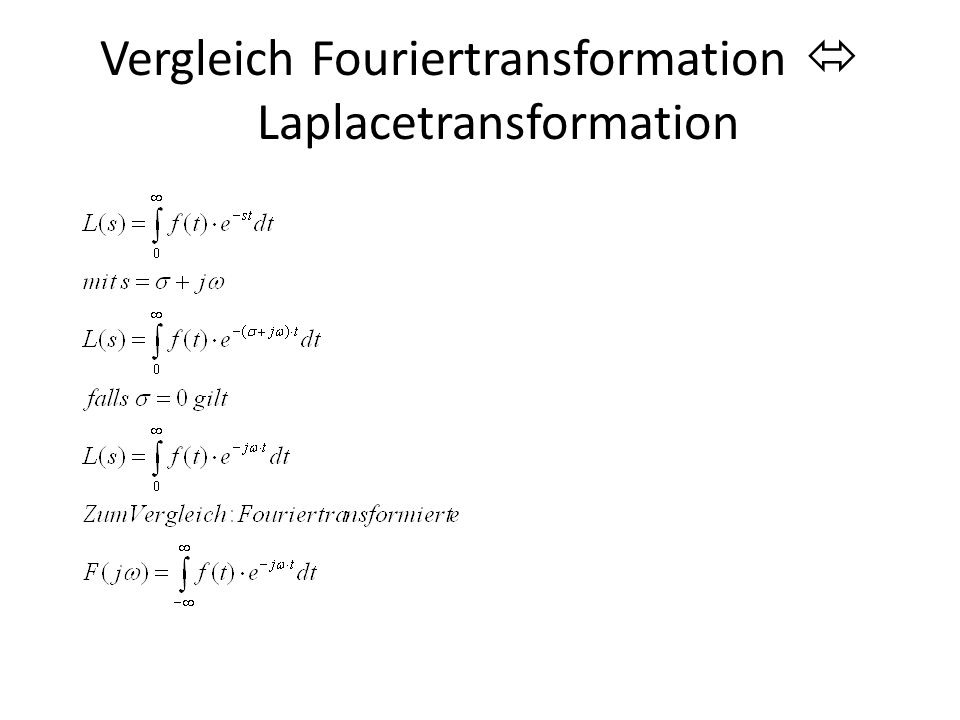 Vergleich Fouriertransformation  Laplacetransformation