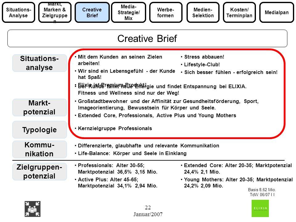 Markt, Marken & Zielgruppen