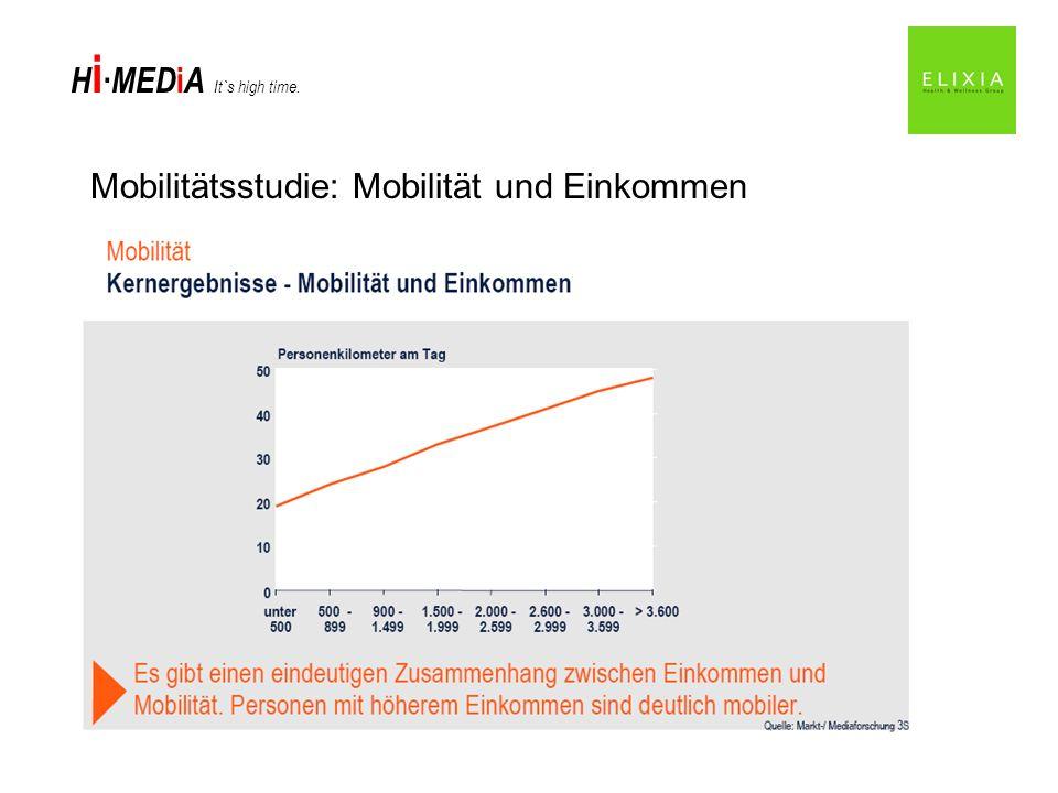 Mobilitätsstudie: Mobilität und Einkommen