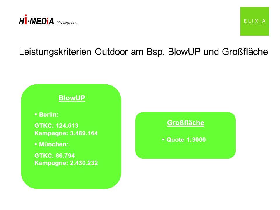 Leistungskriterien Outdoor am Bsp. BlowUP und Großfläche