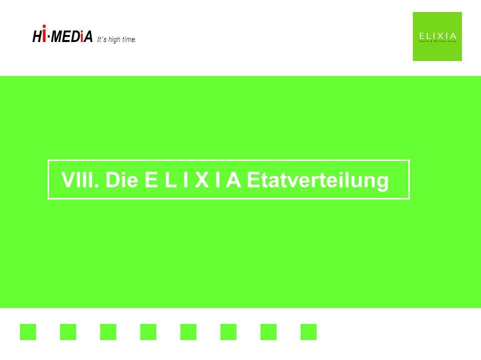 VIII. Die E L I X I A Etatverteilung