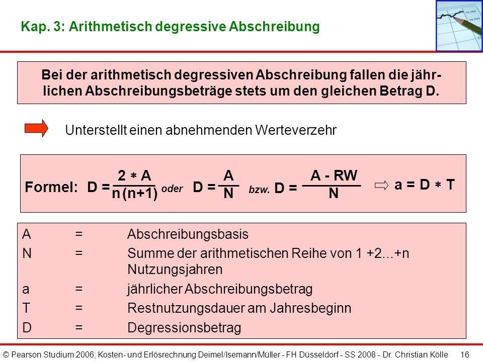 Kap. 3: Arithmetisch degressive Abschreibung