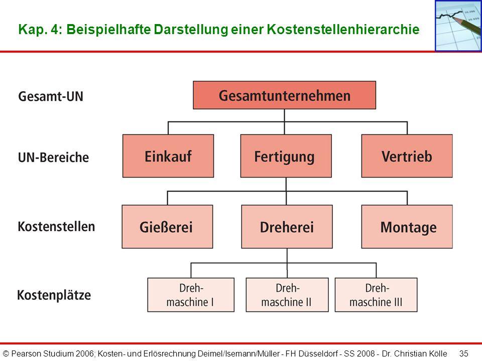 Kap. 4: Beispielhafte Darstellung einer Kostenstellenhierarchie