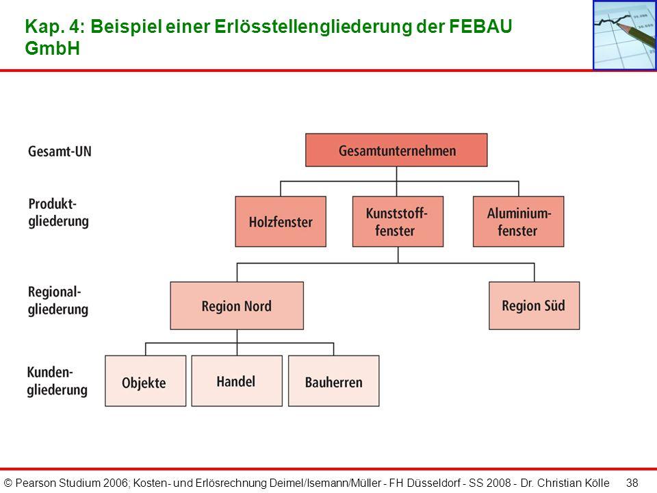Kap. 4: Beispiel einer Erlösstellengliederung der FEBAU GmbH