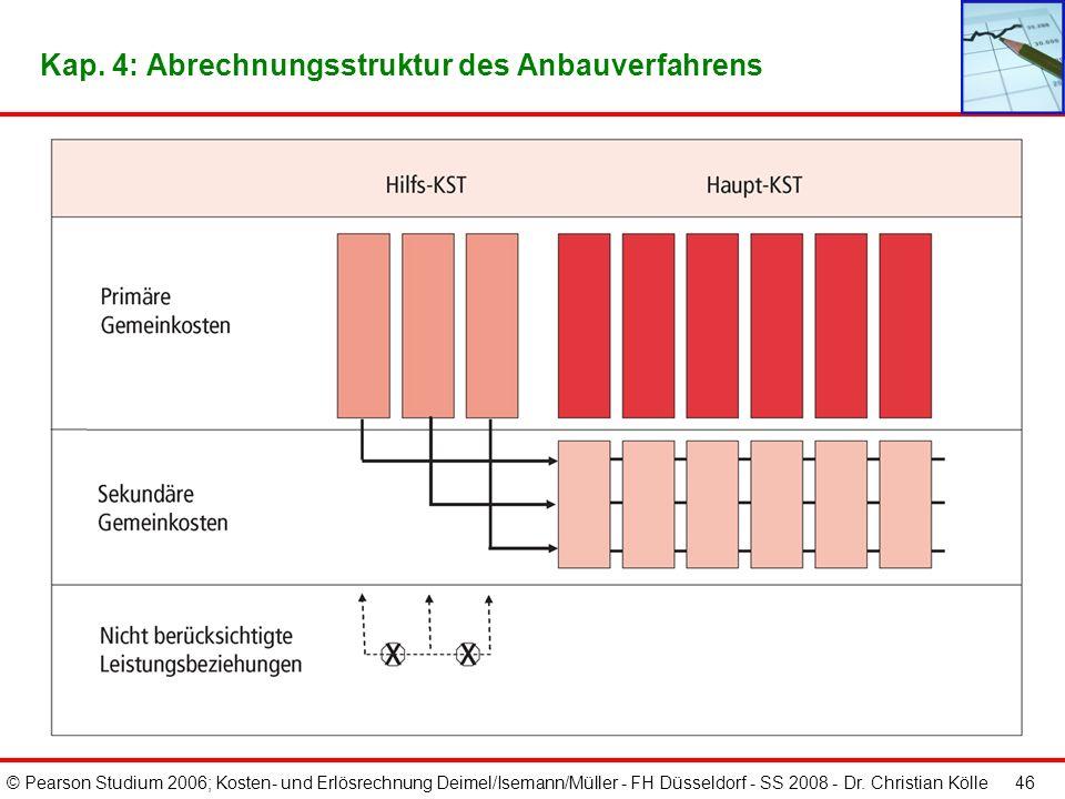 Kap. 4: Abrechnungsstruktur des Anbauverfahrens