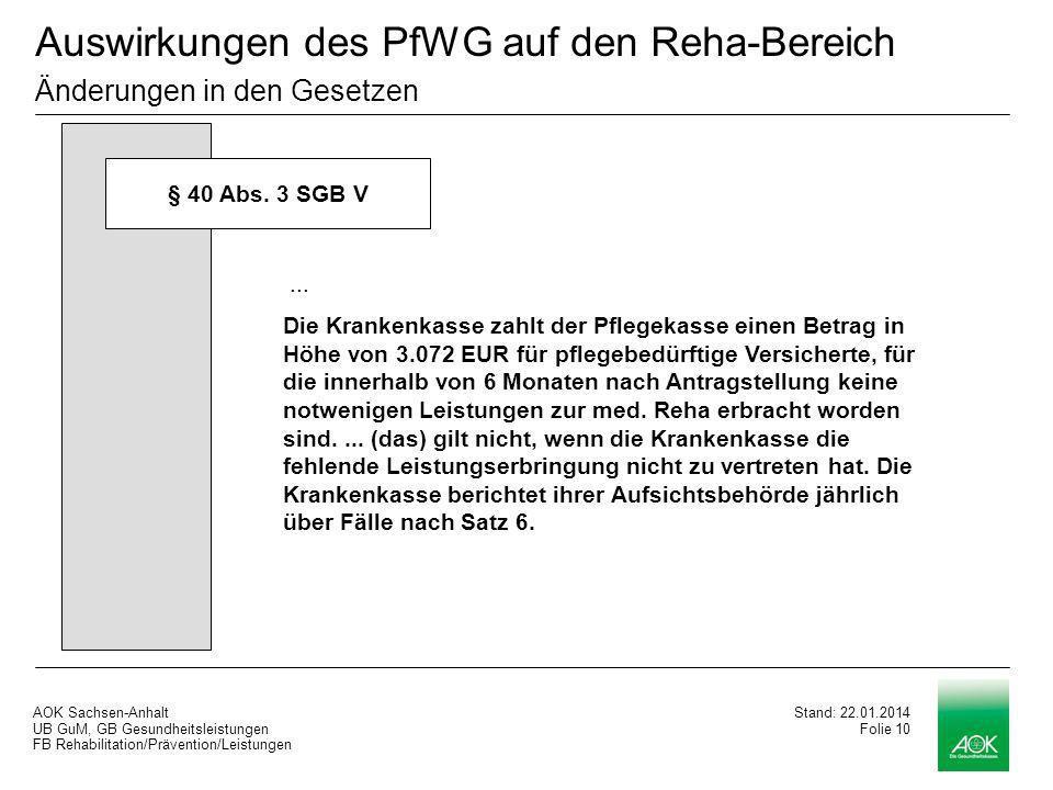 Auswirkungen des PfWG auf den Reha-Bereich Änderungen in den Gesetzen
