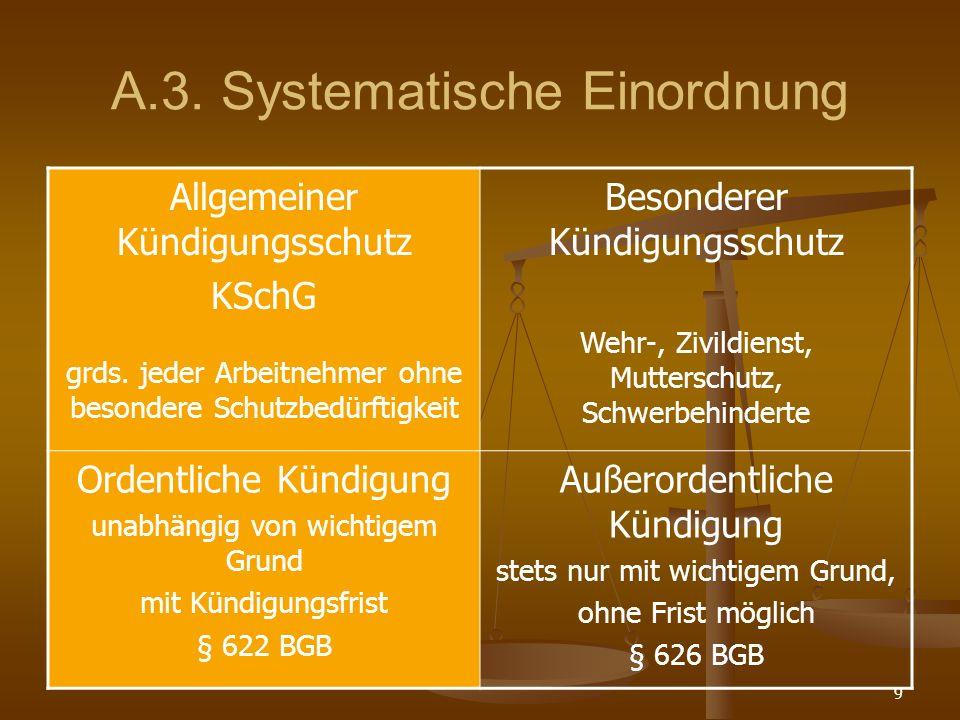 A.3. Systematische Einordnung