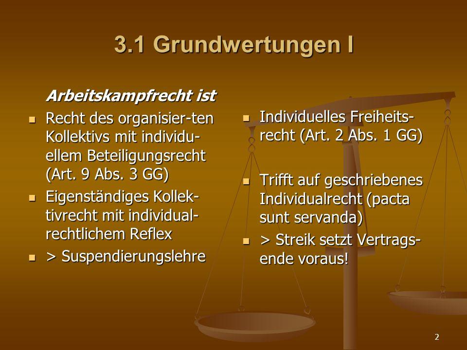 3.1 Grundwertungen I Arbeitskampfrecht ist