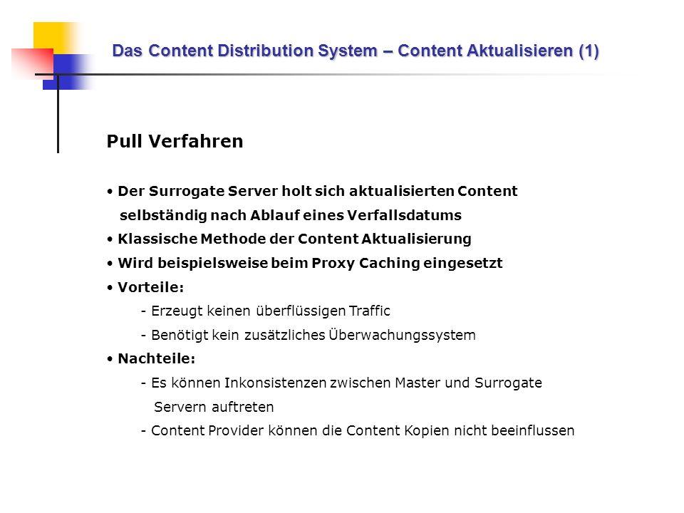 Das Content Distribution System – Content Aktualisieren (1)