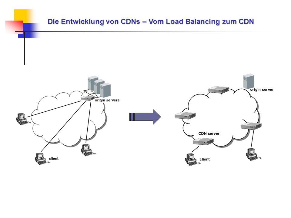 Die Entwicklung von CDNs – Vom Load Balancing zum CDN