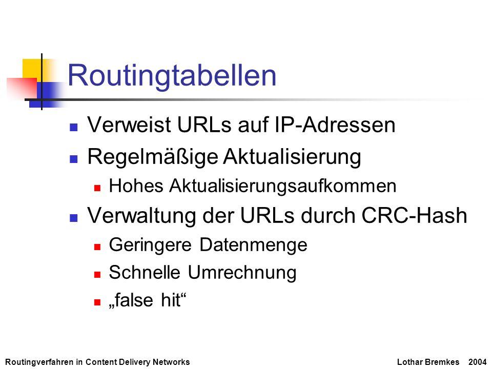 Routingtabellen Verweist URLs auf IP-Adressen