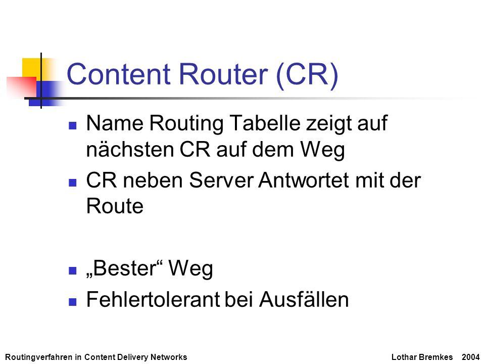 Content Router (CR) Name Routing Tabelle zeigt auf nächsten CR auf dem Weg. CR neben Server Antwortet mit der Route.