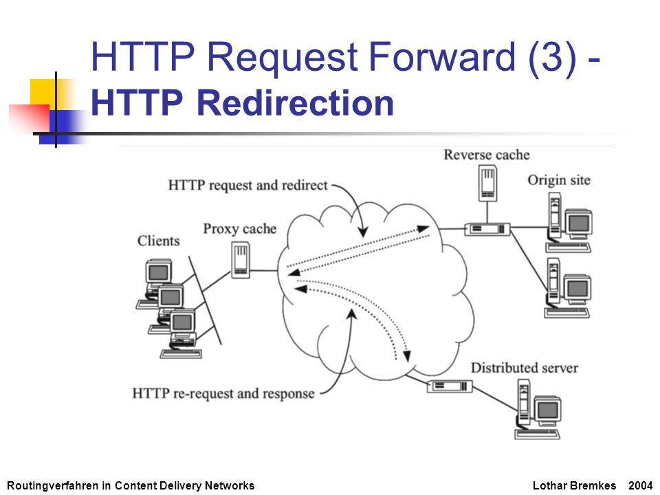 HTTP Request Forward (3) - HTTP Redirection