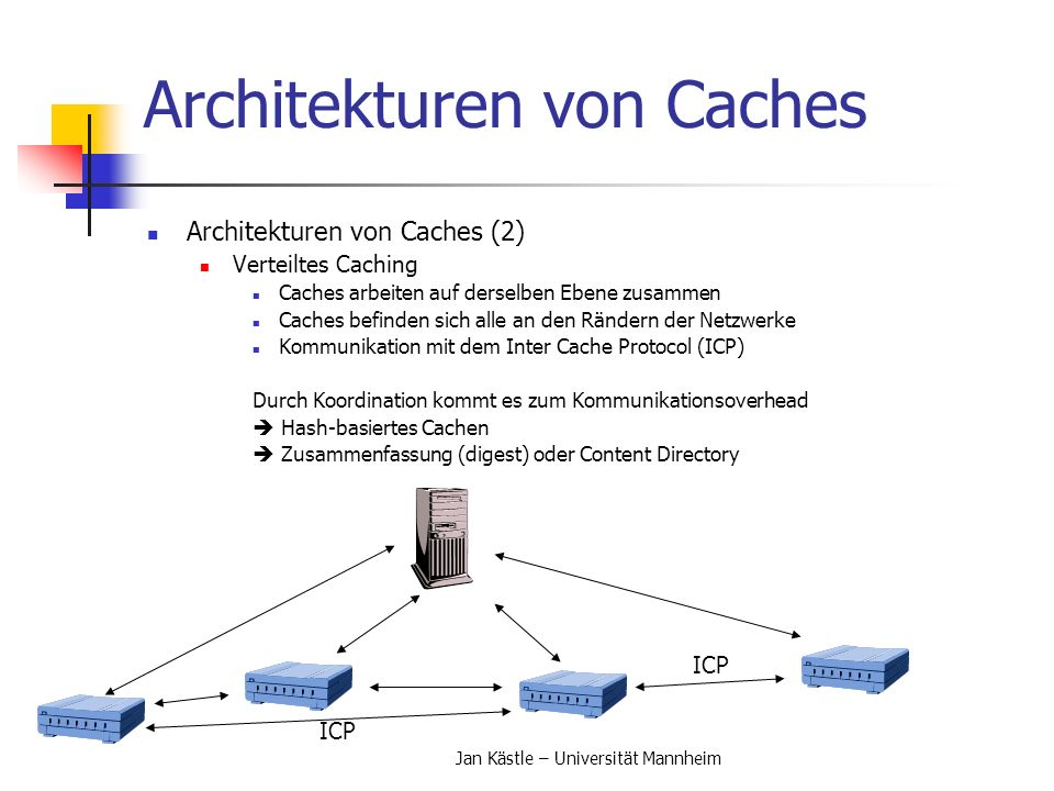 Architekturen von Caches