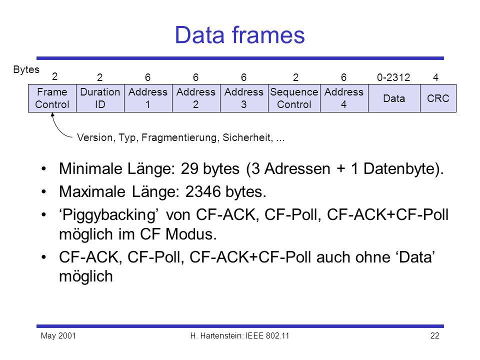 Data frames Minimale Länge: 29 bytes (3 Adressen + 1 Datenbyte).