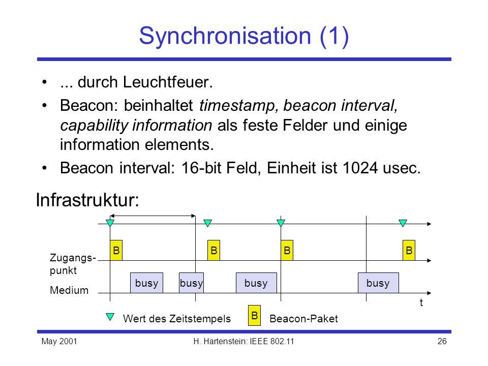 Synchronisation (1) Infrastruktur: ... durch Leuchtfeuer.