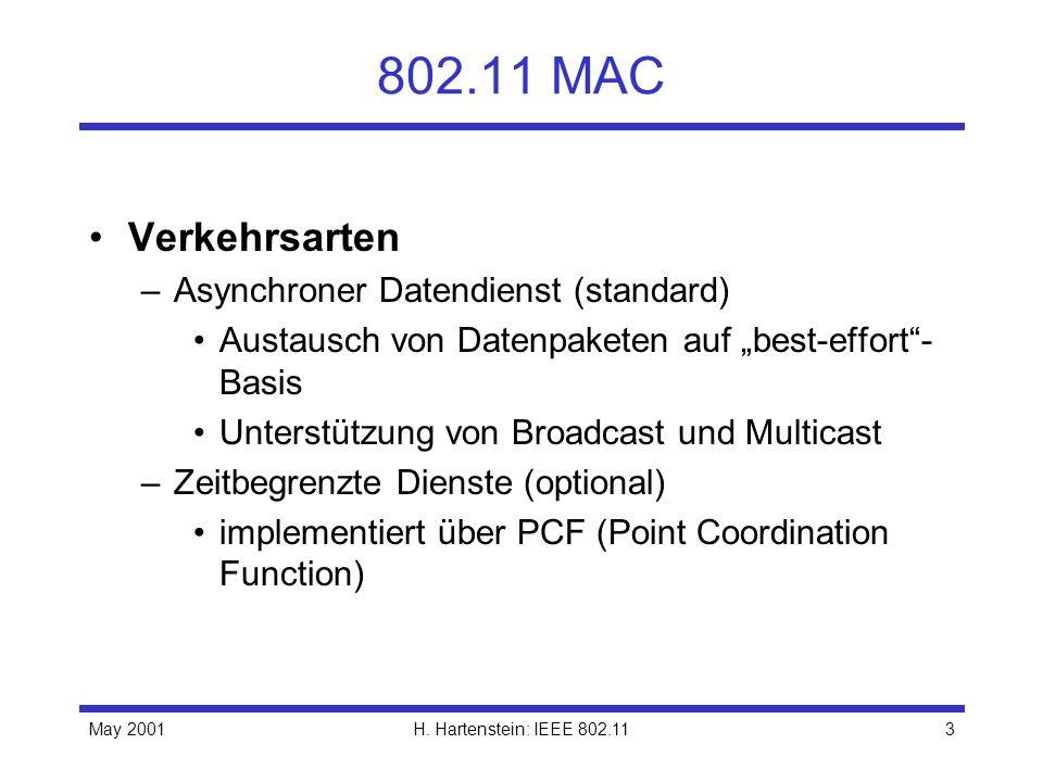 802.11 MAC Verkehrsarten Asynchroner Datendienst (standard)