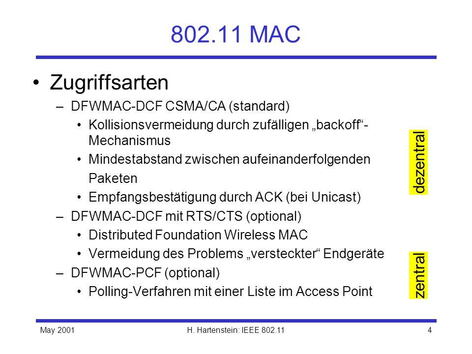 802.11 MAC Zugriffsarten dezentral zentral