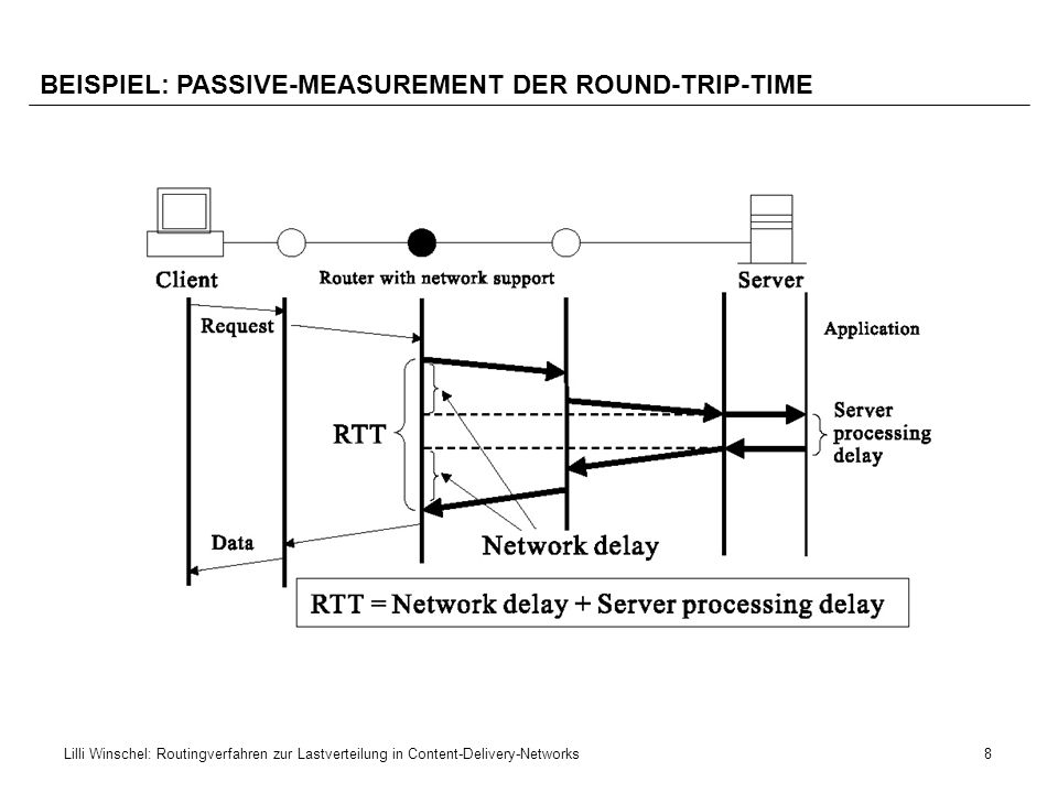 BEISPIEL: PASSIVE-MEASUREMENT DER ROUND-TRIP-TIME