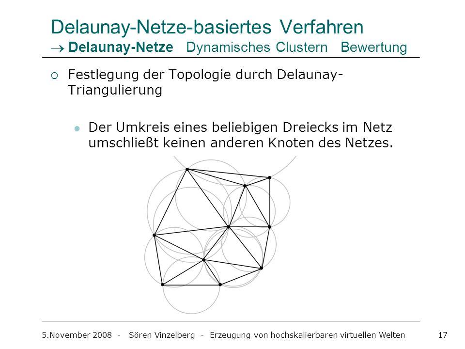 Delaunay-Netze-basiertes Verfahren  Delaunay-Netze Dynamisches Clustern Bewertung