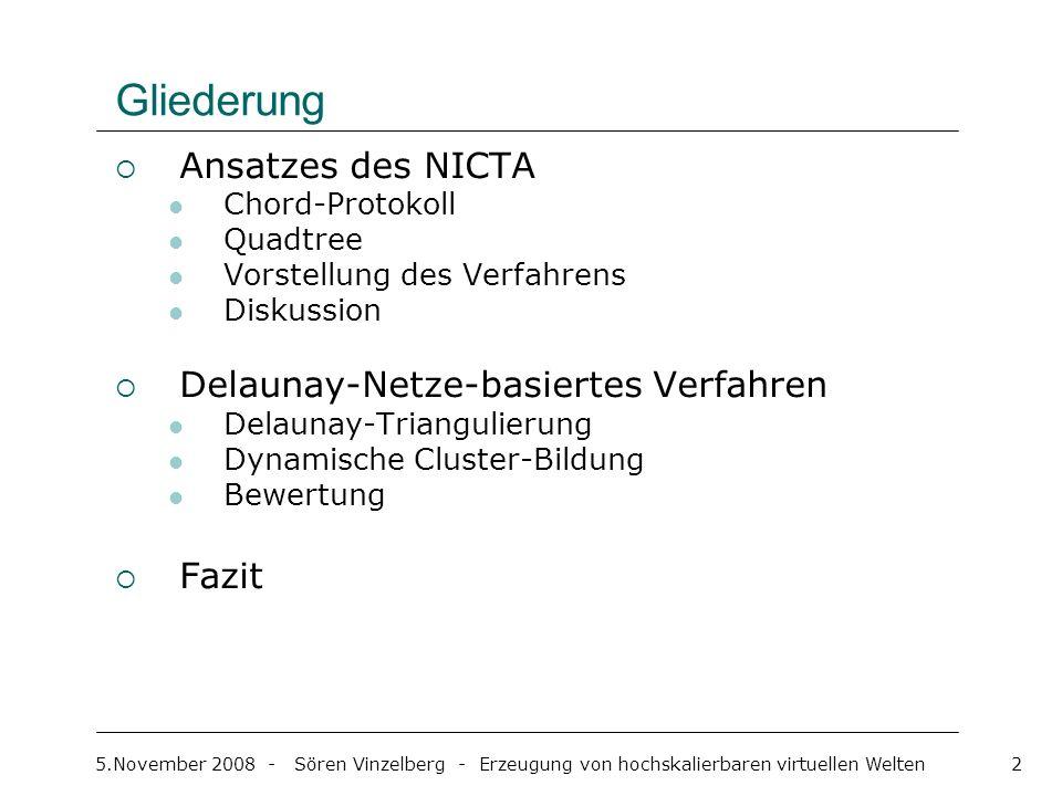 Gliederung Ansatzes des NICTA Delaunay-Netze-basiertes Verfahren Fazit