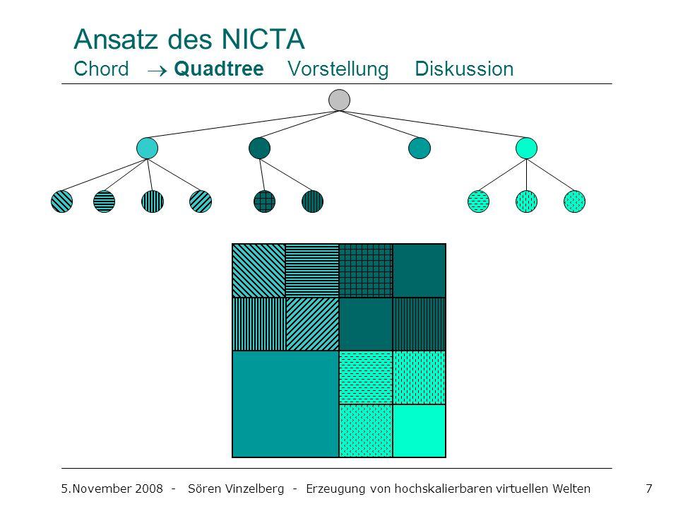 Ansatz des NICTA Chord  Quadtree Vorstellung Diskussion