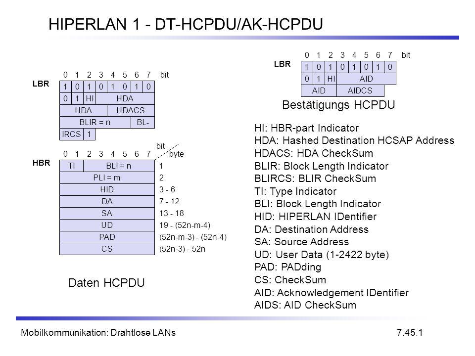 HIPERLAN 1 - DT-HCPDU/AK-HCPDU