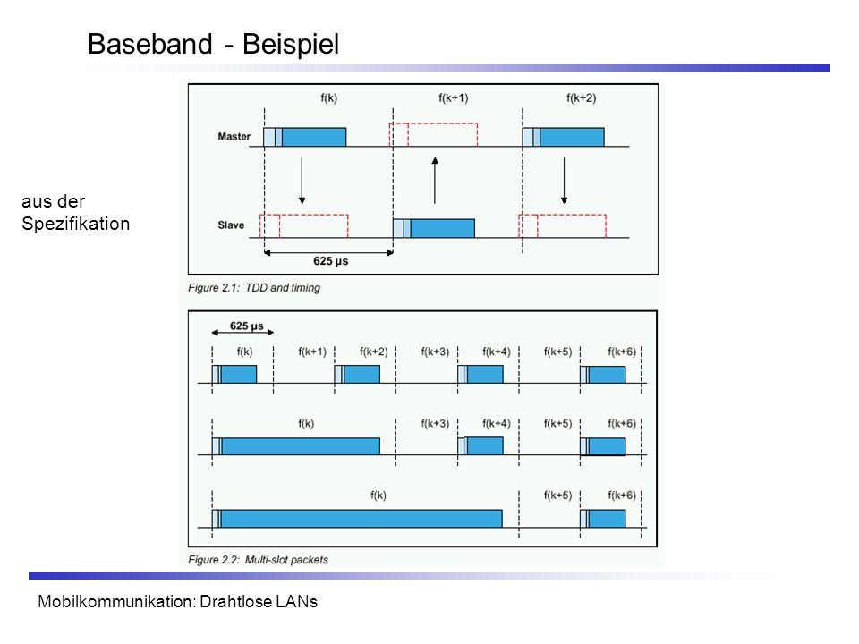 Baseband - Beispiel aus der Spezifikation