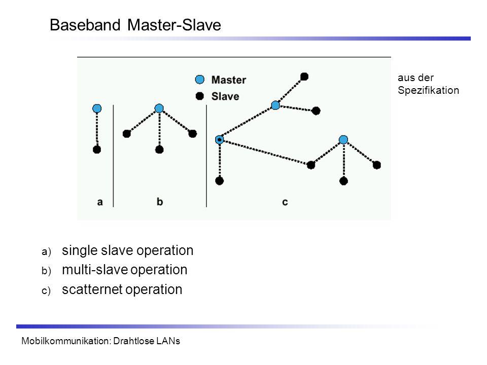 Baseband Master-Slave