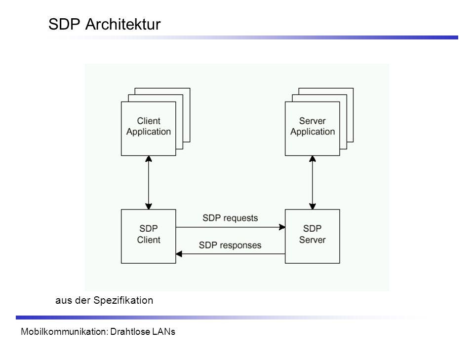 SDP Architektur aus der Spezifikation
