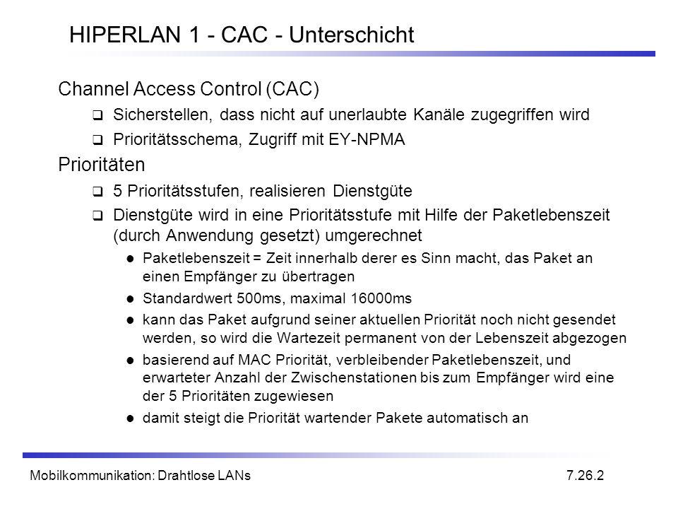 HIPERLAN 1 - CAC - Unterschicht