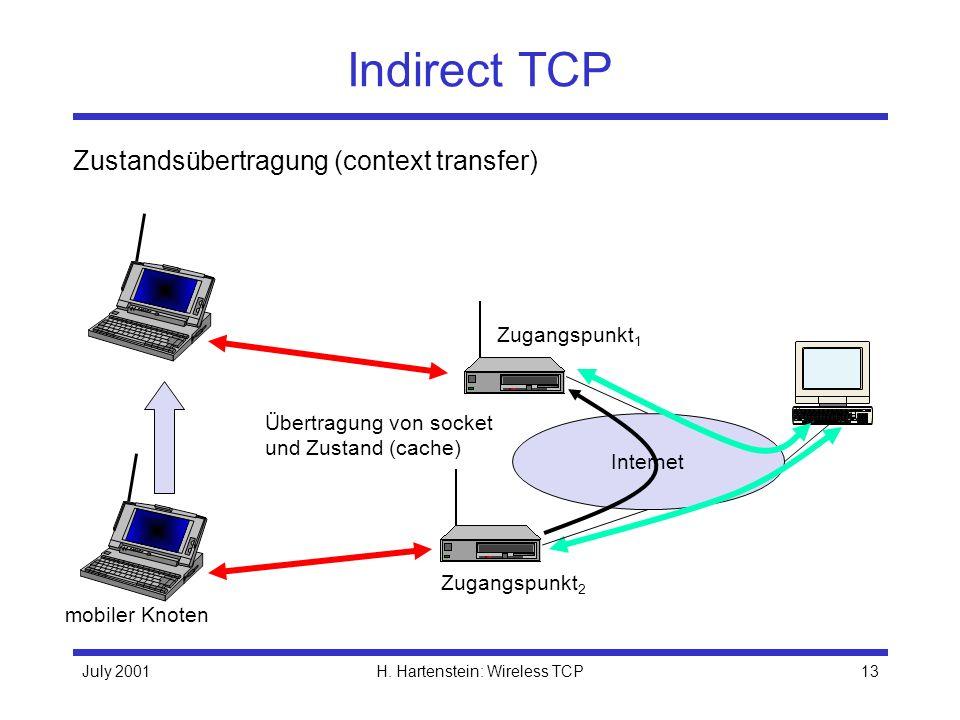 Indirect TCP Zustandsübertragung (context transfer) Zugangspunkt1