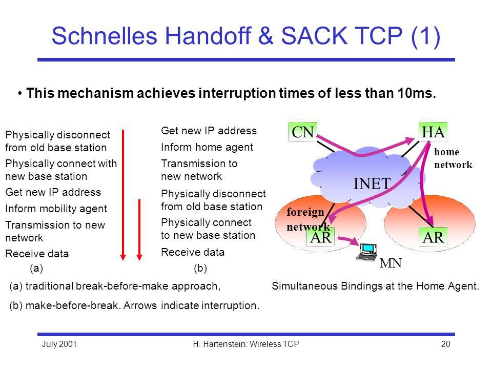 Schnelles Handoff & SACK TCP (1)