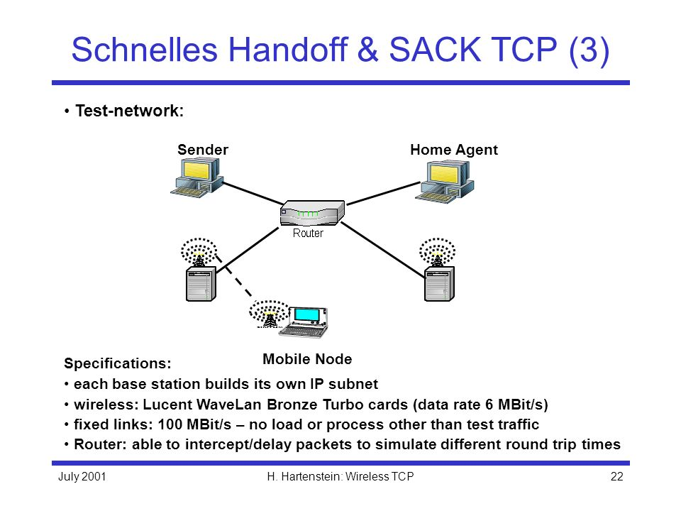 Schnelles Handoff & SACK TCP (3)