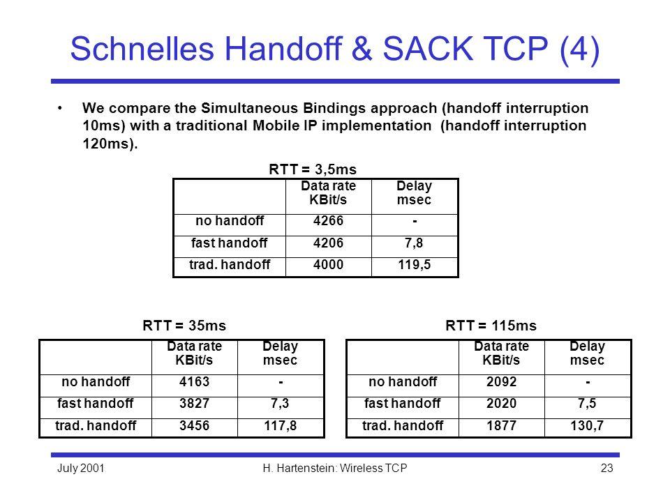 Schnelles Handoff & SACK TCP (4)