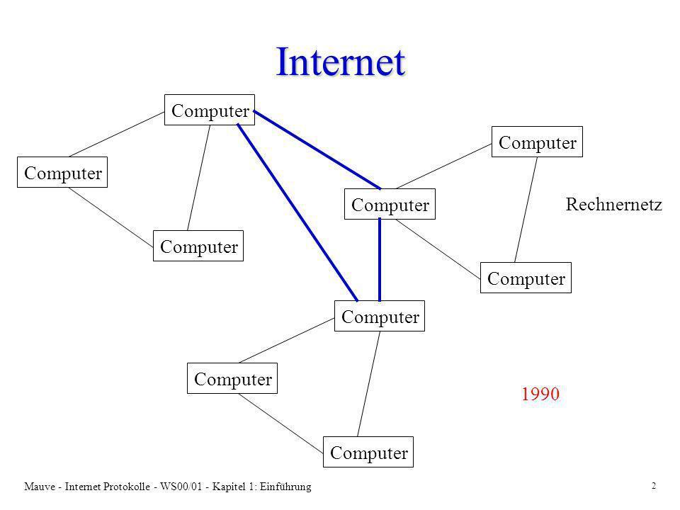 Internet Computer 1990 Computer Rechnernetz 1980 Computer