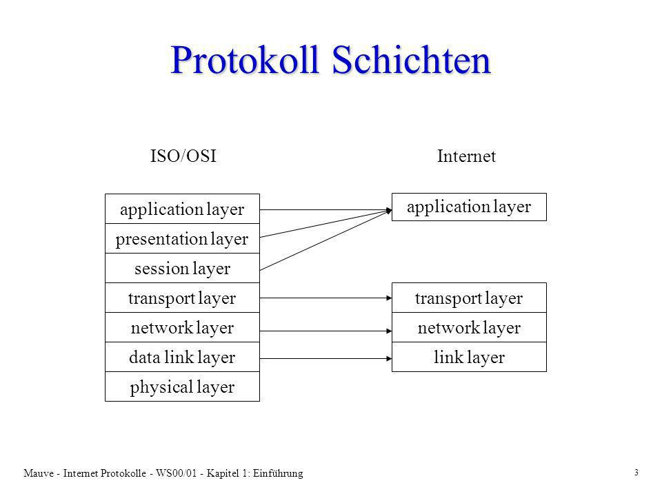 Protokoll Schichten ISO/OSI Internet application layer transport layer