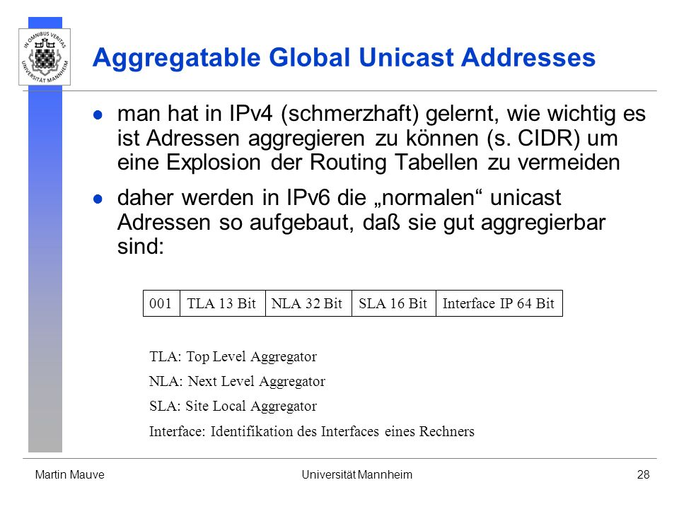 Aggregatable Global Unicast Addresses