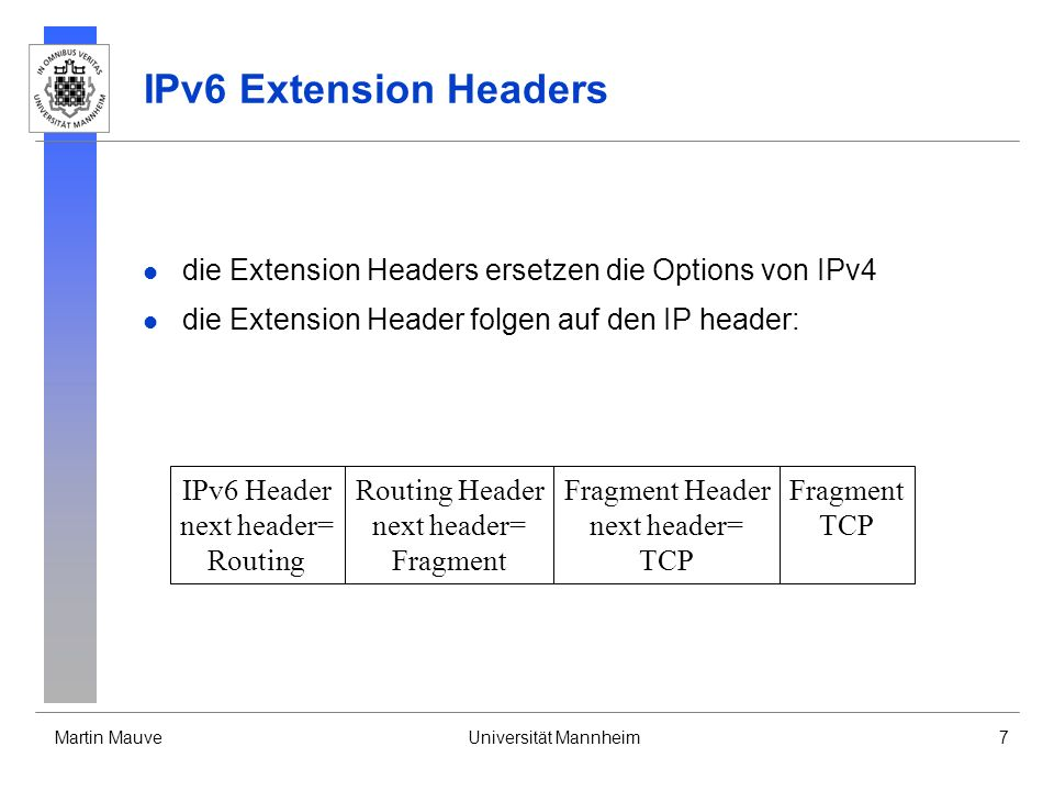 IPv6 Extension Headers die Extension Headers ersetzen die Options von IPv4. die Extension Header folgen auf den IP header: