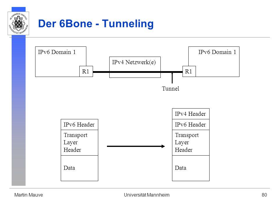 Der 6Bone - Tunneling IPv6 Domain 1 IPv6 Domain 1 IPv4 Netzwerk(e) R1