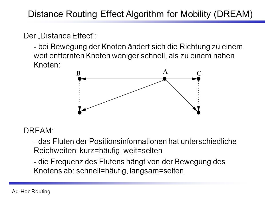 Distance Routing Effect Algorithm for Mobility (DREAM)