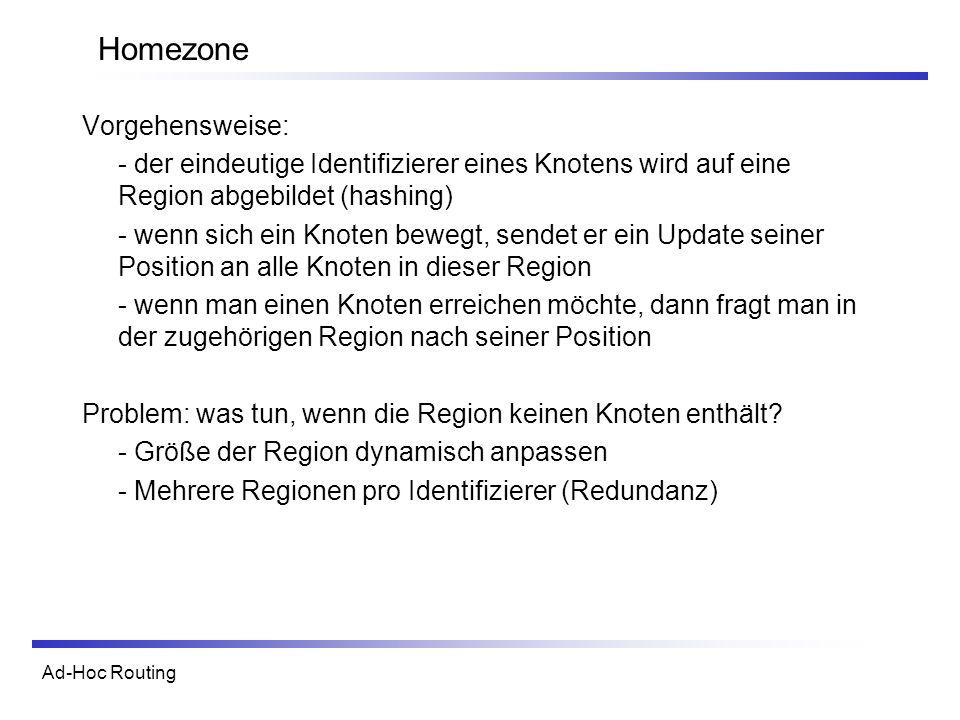 Homezone Vorgehensweise: