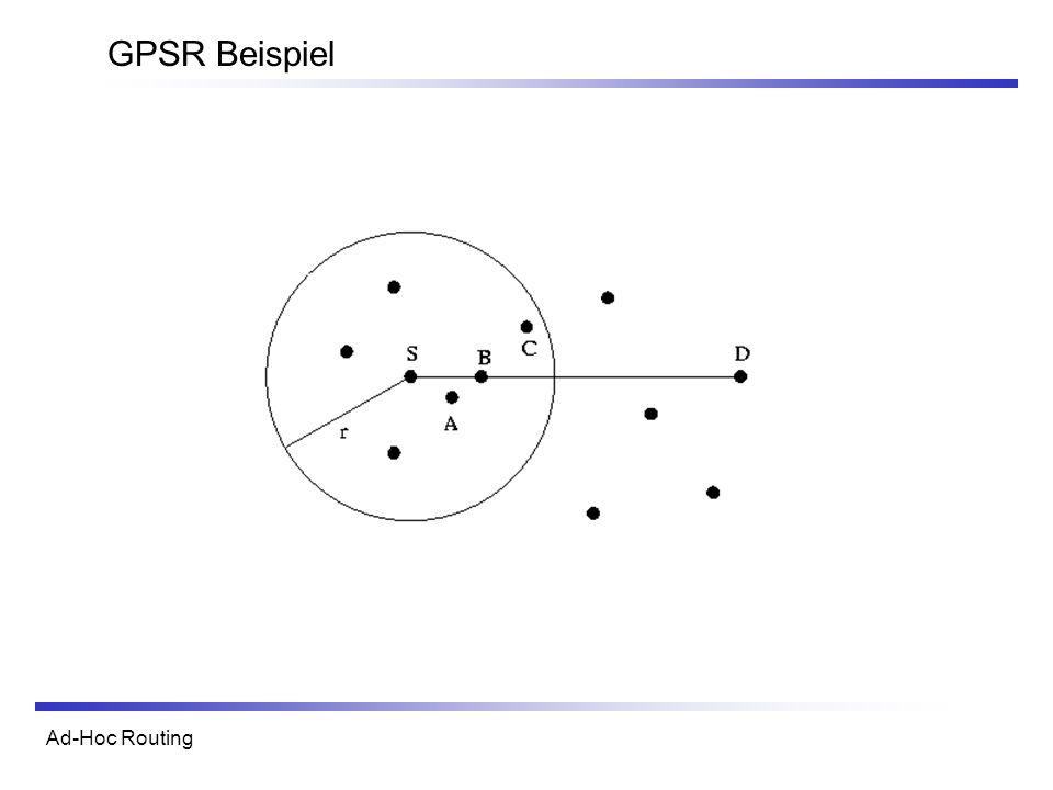 GPSR Beispiel Ad-Hoc Routing